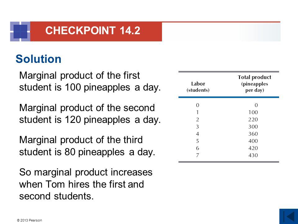 CHECKPOINT 14.2 Solution. Marginal product of the first student is 100 pineapples a day.