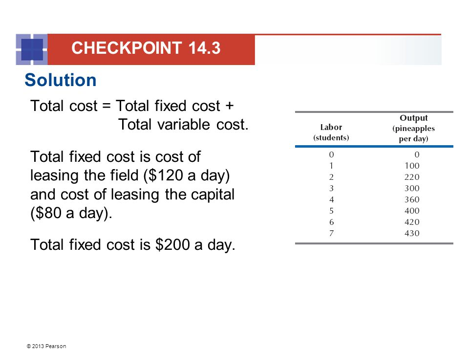 CHECKPOINT 14.3 Solution. Total cost = Total fixed cost + Total variable cost.