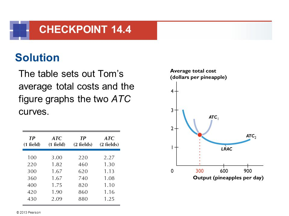 CHECKPOINT 14.4 Solution. The table sets out Tom's average total costs and the figure graphs the two ATC curves.