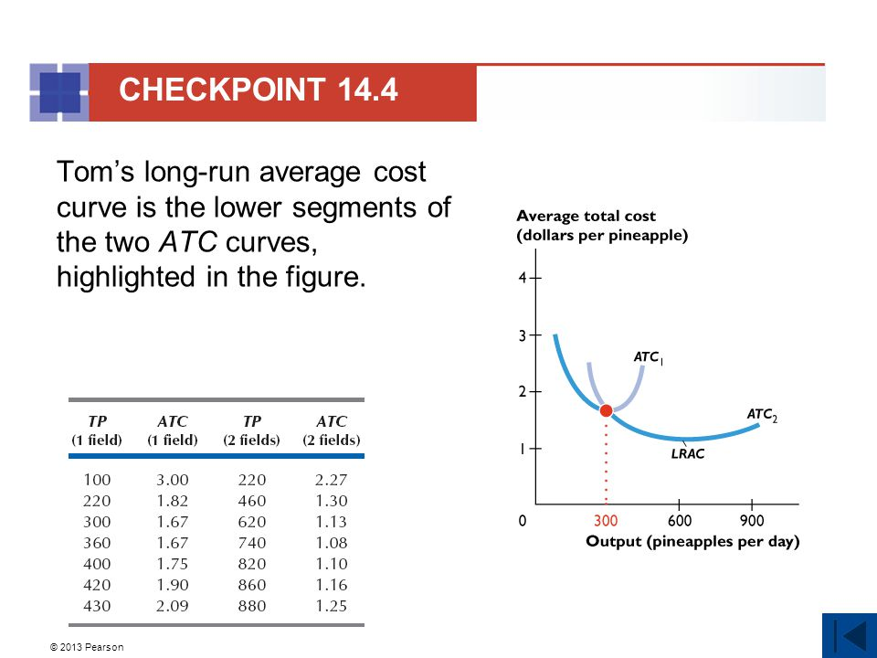 CHECKPOINT 14.4 Tom's long-run average cost curve is the lower segments of the two ATC curves, highlighted in the figure.