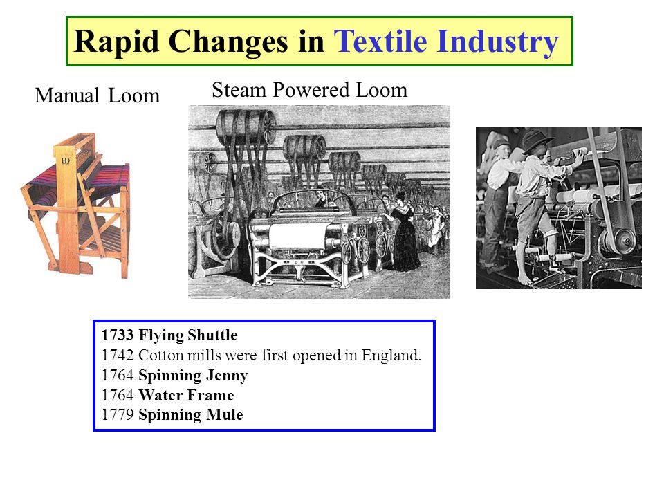 Rapid Changes in Textile Industry