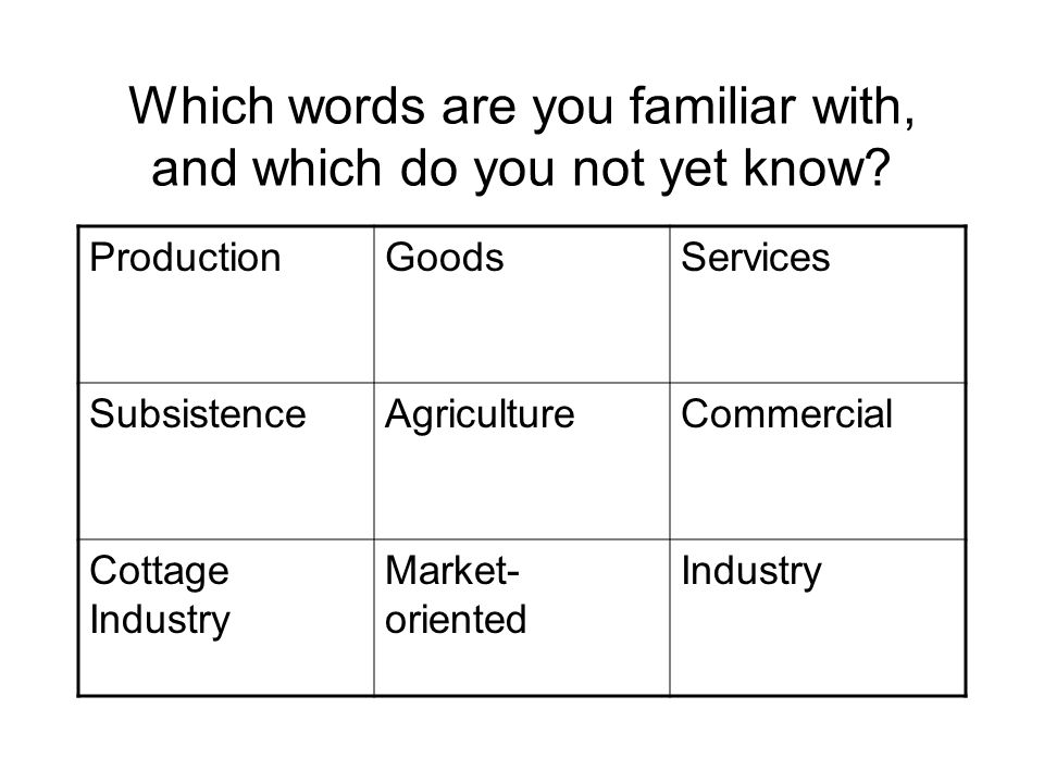 Which words are you familiar with, and which do you not yet know