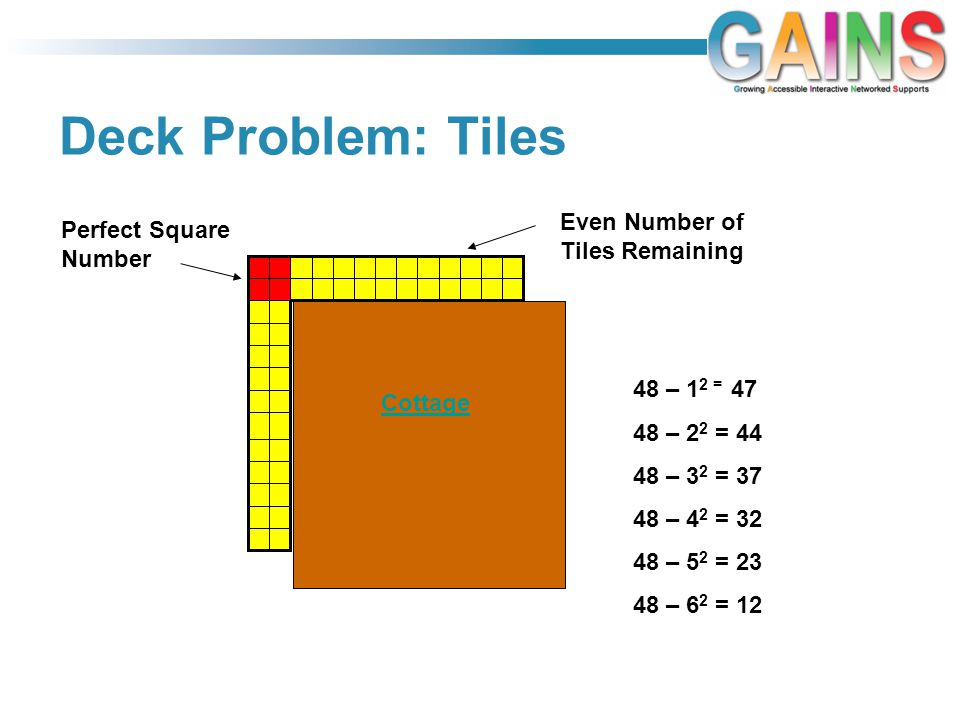 Deck Problem: Tiles Even Number of Tiles Remaining Perfect Square