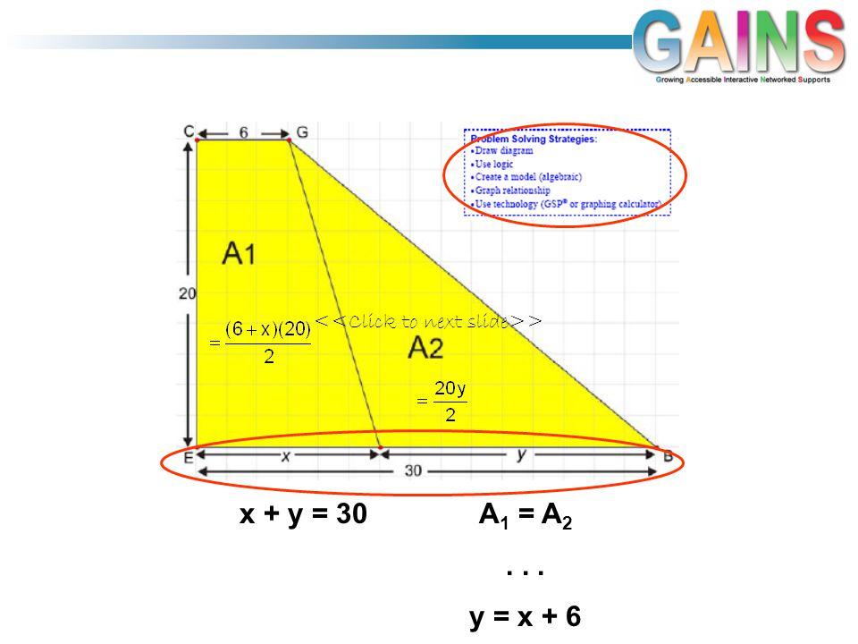 x + y = 30 A1 = A2 . . . y = x + 6 <<Click to next slide>>