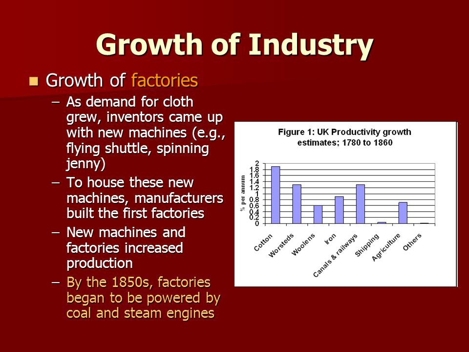 Growth of Industry Growth of factories