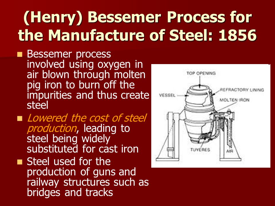 (Henry) Bessemer Process for the Manufacture of Steel: 1856