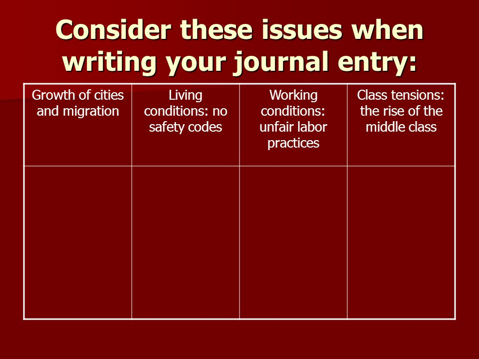 Consider these issues when writing your journal entry: