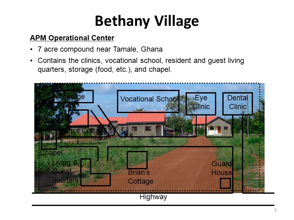 Bethany Village APM Operational Center