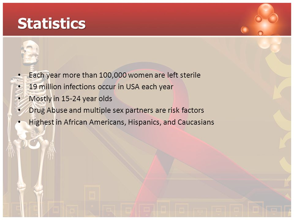 Statistics Each year more than 100,000 women are left sterile