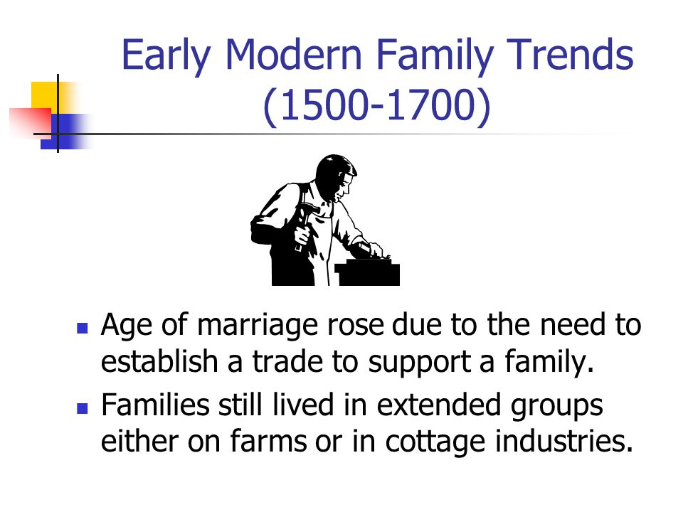 Early Modern Family Trends (1500-1700)