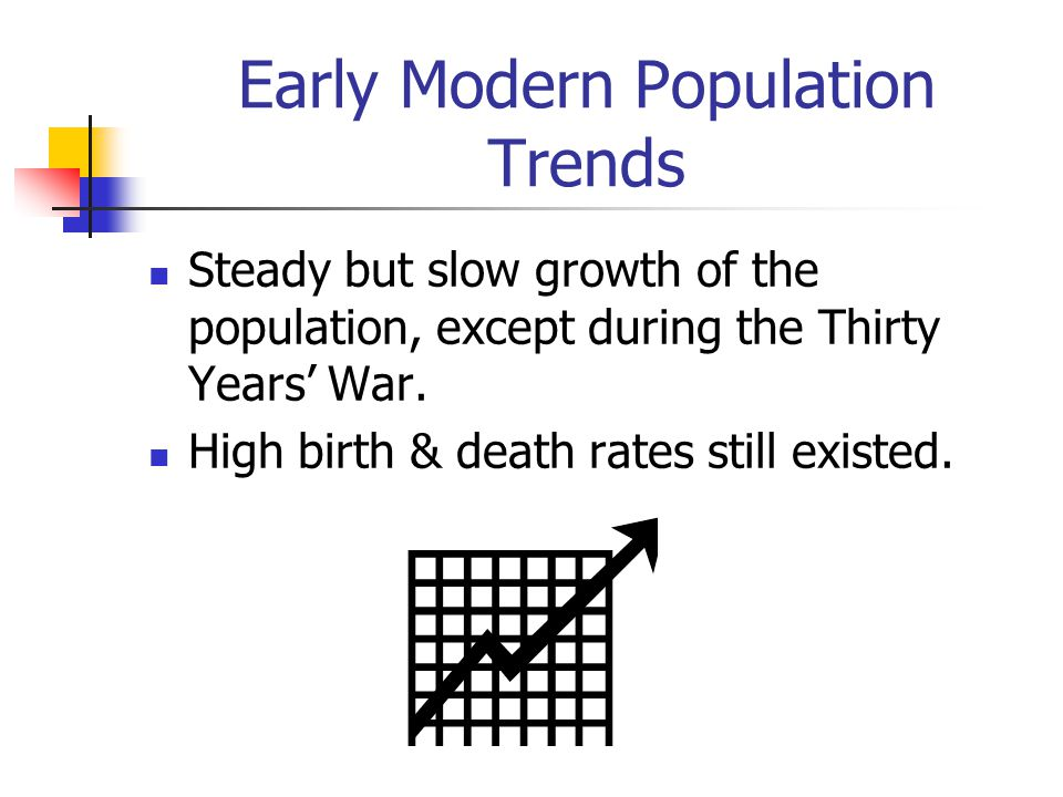Early Modern Population Trends