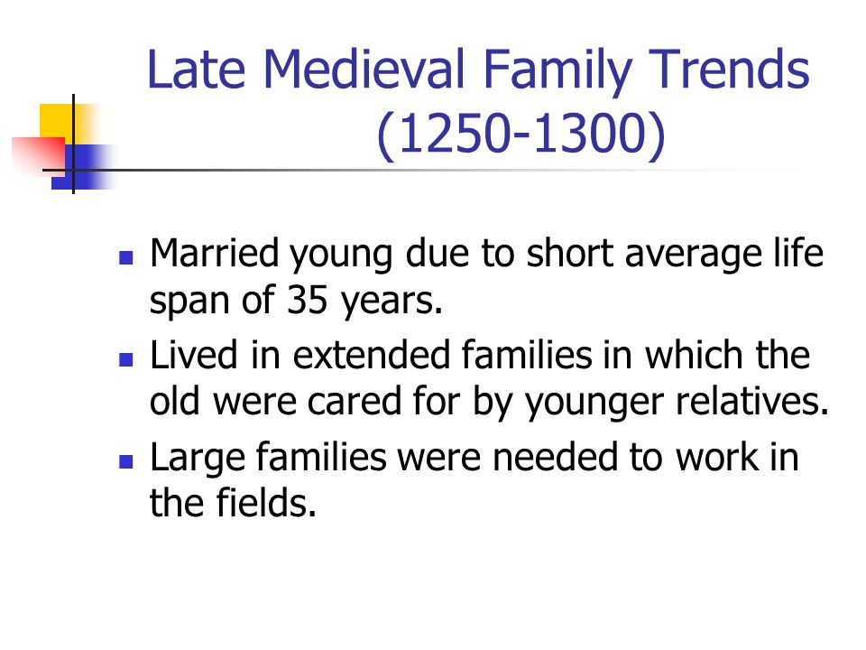 Late Medieval Family Trends (1250-1300)