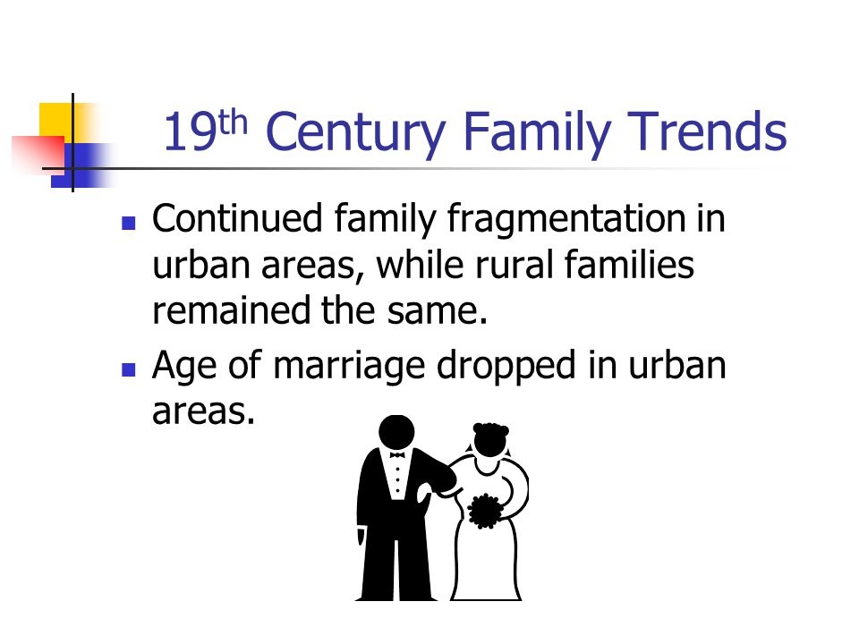 19th Century Family Trends