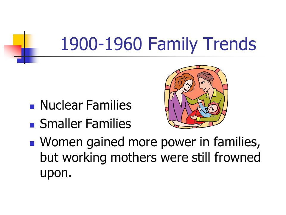1900-1960 Family Trends Nuclear Families Smaller Families
