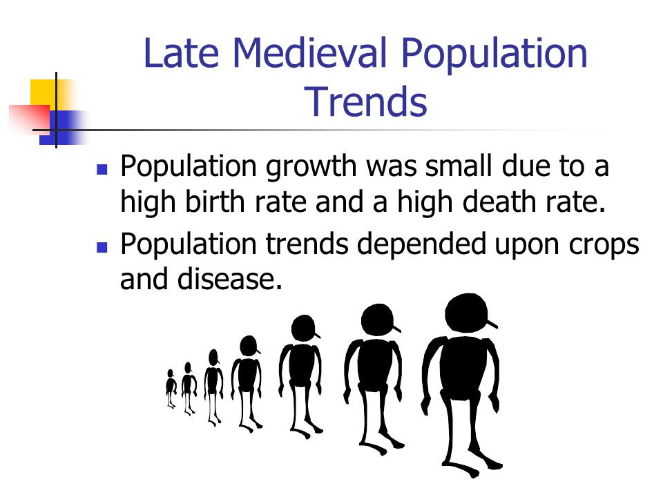 Late Medieval Population Trends