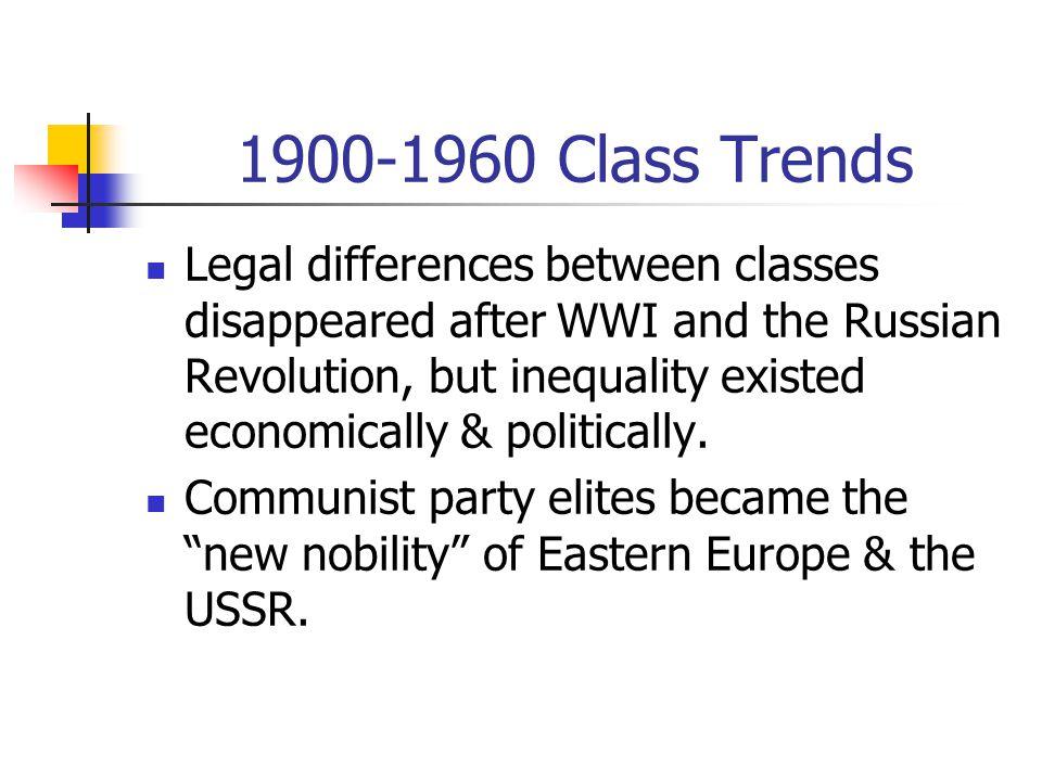 1900-1960 Class Trends