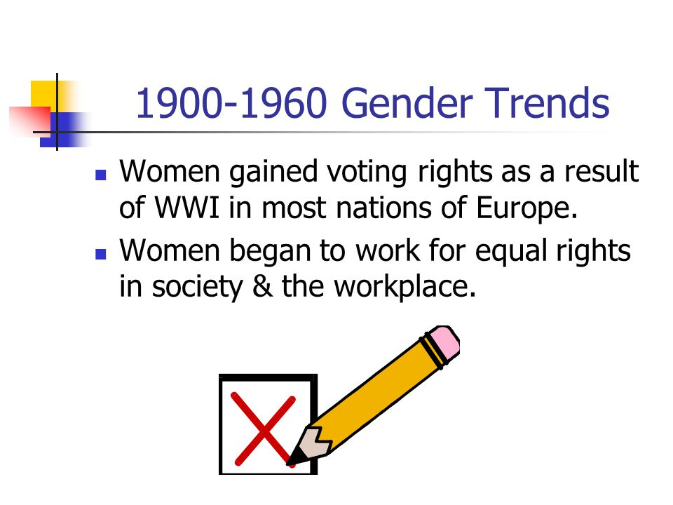 1900-1960 Gender Trends Women gained voting rights as a result of WWI in most nations of Europe.