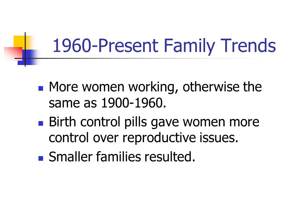 1960-Present Family Trends