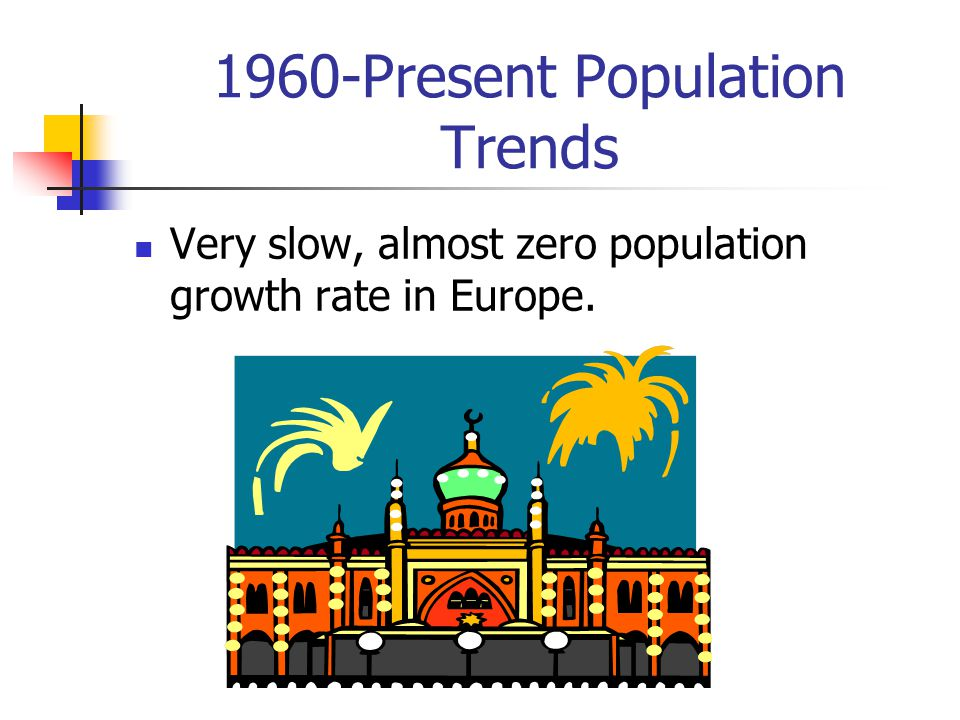 1960-Present Population Trends