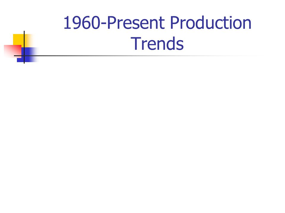 1960-Present Production Trends