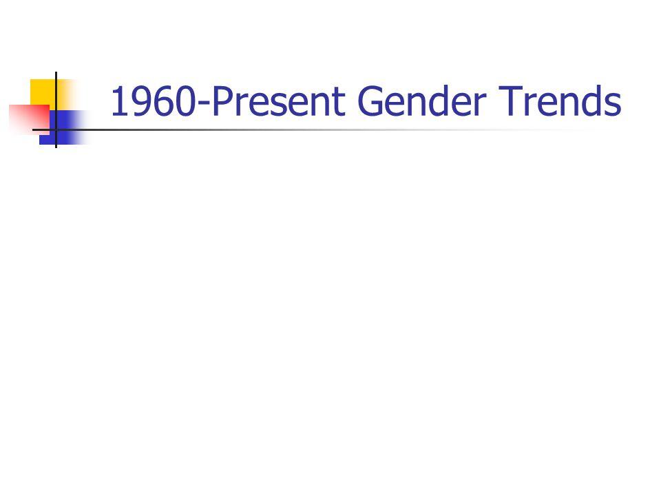 1960-Present Gender Trends