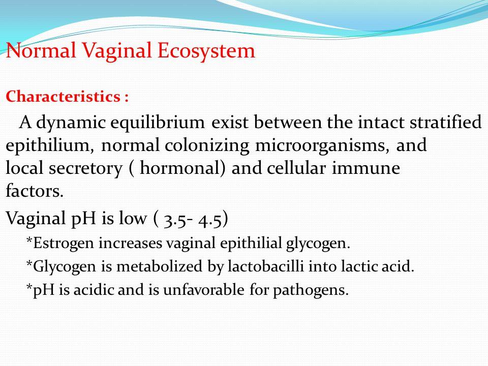 Normal Vaginal Ecosystem