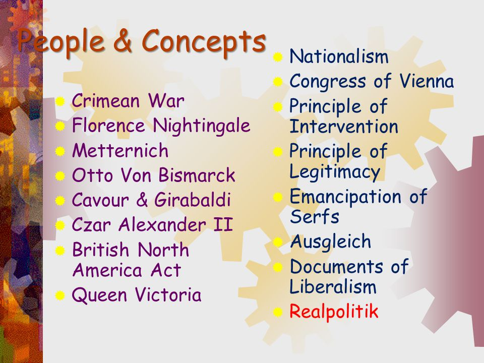 People & Concepts Nationalism Congress of Vienna