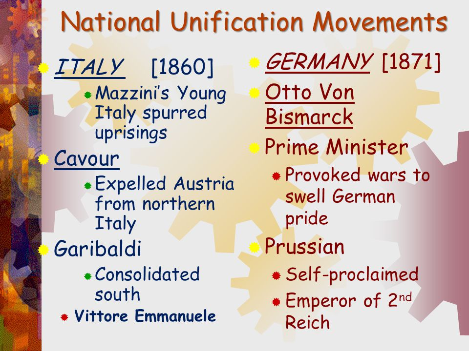 National Unification Movements