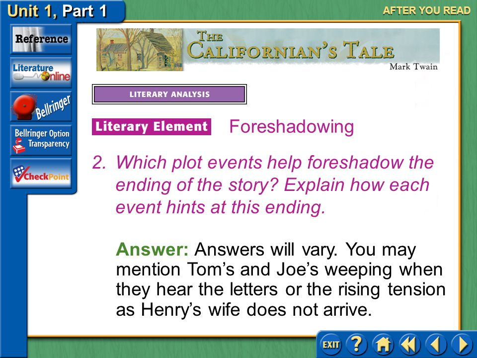 AFTER YOU READ Foreshadowing. Which plot events help foreshadow the ending of the story Explain how each event hints at this ending.