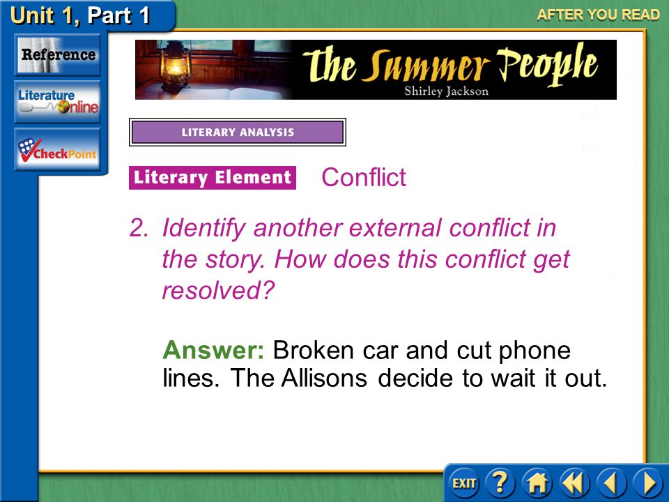 AFTER YOU READ Conflict. Identify another external conflict in the story. How does this conflict get resolved