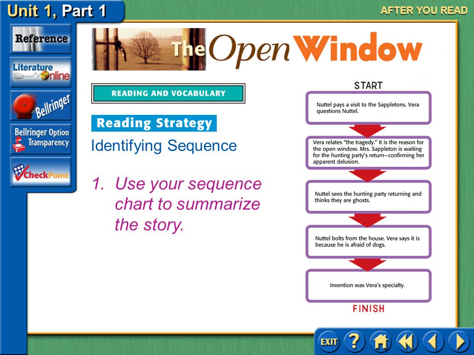 Use your sequence chart to summarize the story.