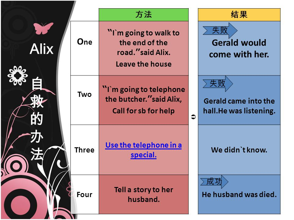 Alix 自 救 的 办 法 One Gerald would come with her. 方法 结果