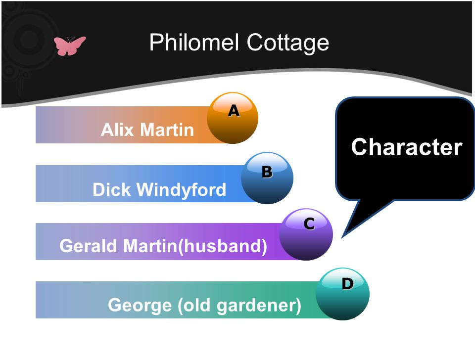 Philomel Cottage Character Alix Martin Dick Windyford