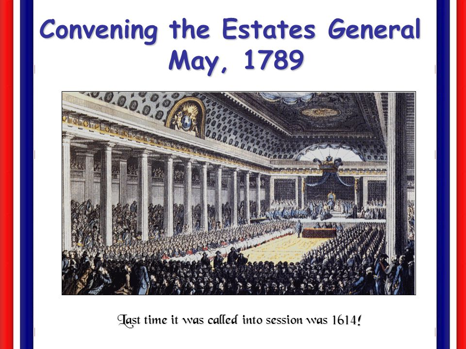 Convening the Estates General May, 1789
