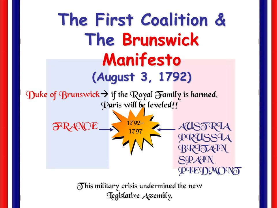 The First Coalition & The Brunswick Manifesto (August 3, 1792)