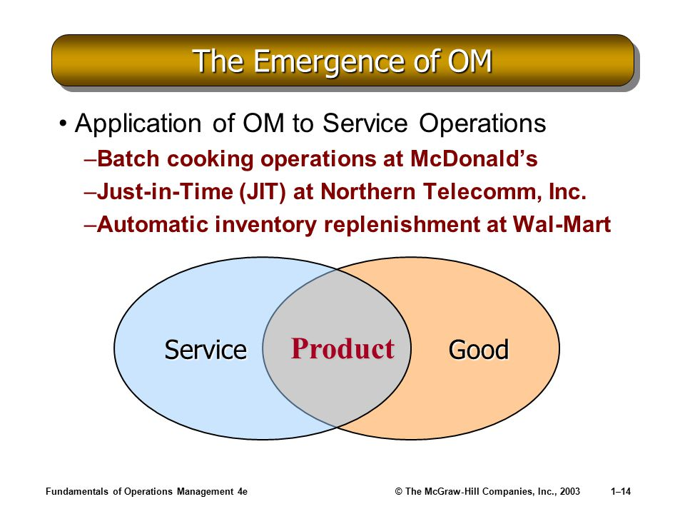 The Emergence of OM Product Application of OM to Service Operations