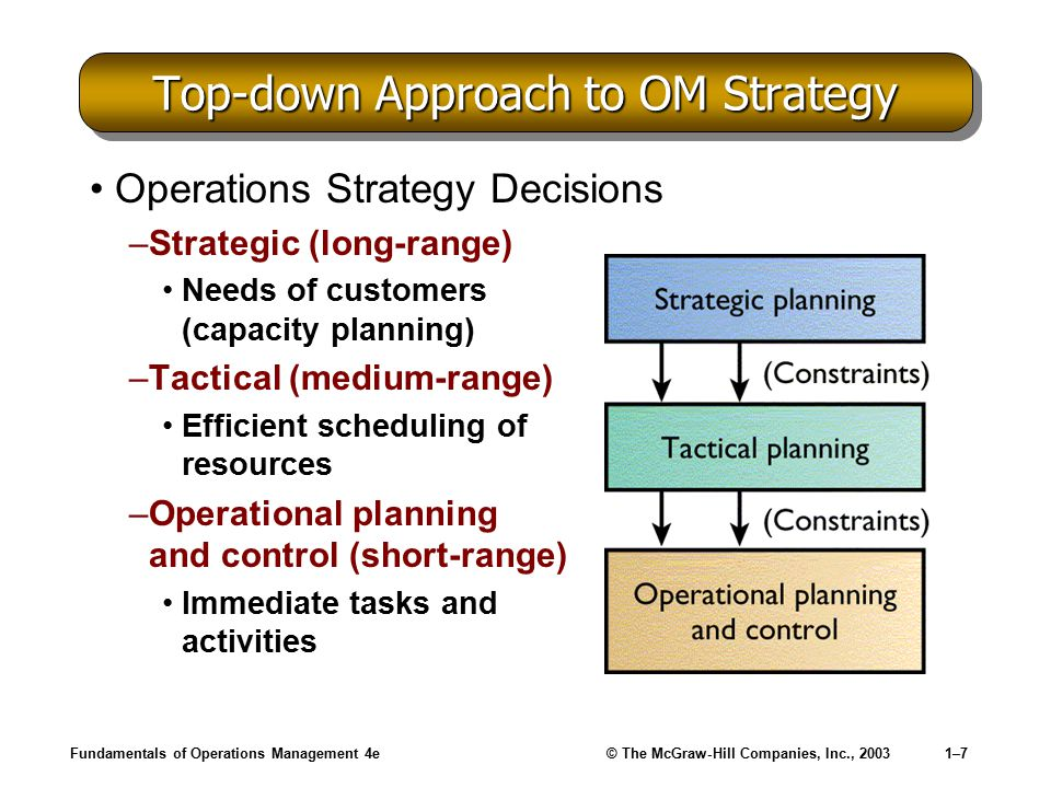 Top-down Approach to OM Strategy