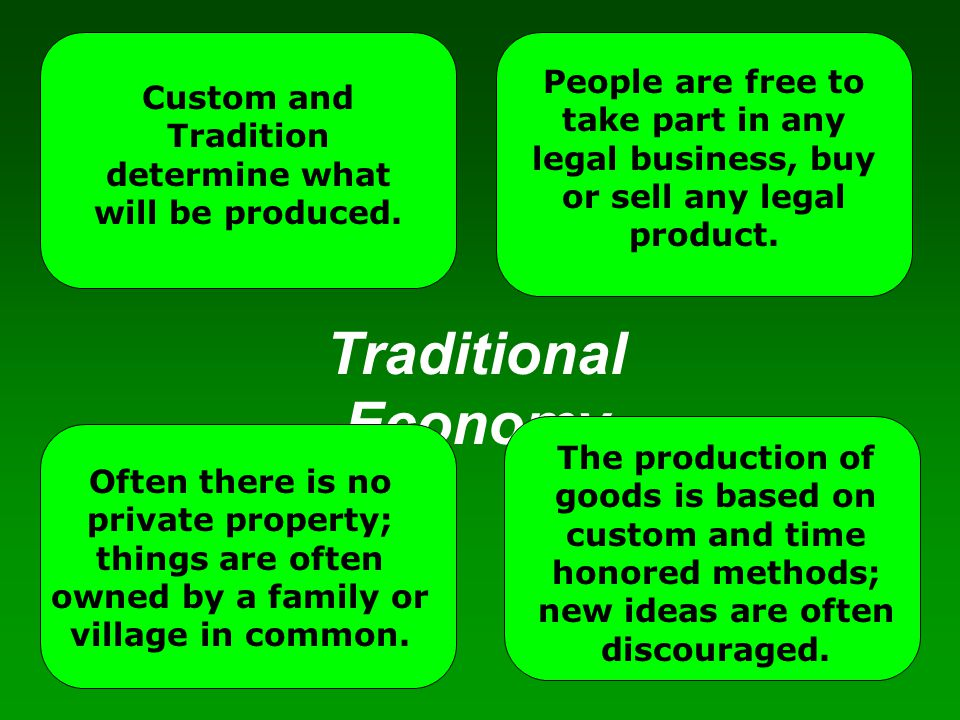 Custom and Tradition determine what will be produced.