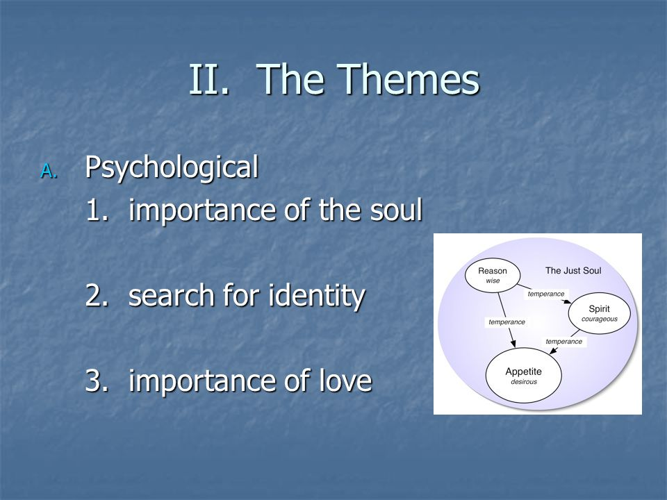 II. The Themes Psychological 1. importance of the soul