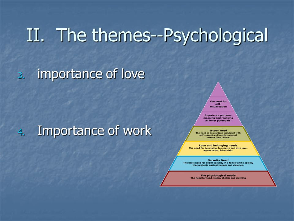 II. The themes--Psychological