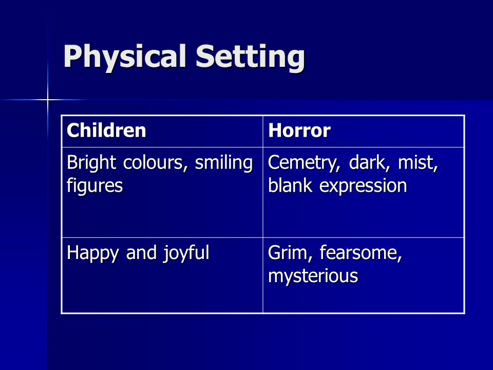 Physical Setting Children Horror Bright colours, smiling figures