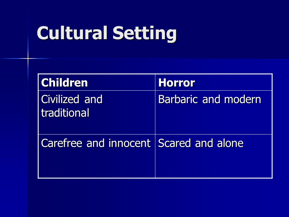 Cultural Setting Children Horror Civilized and traditional