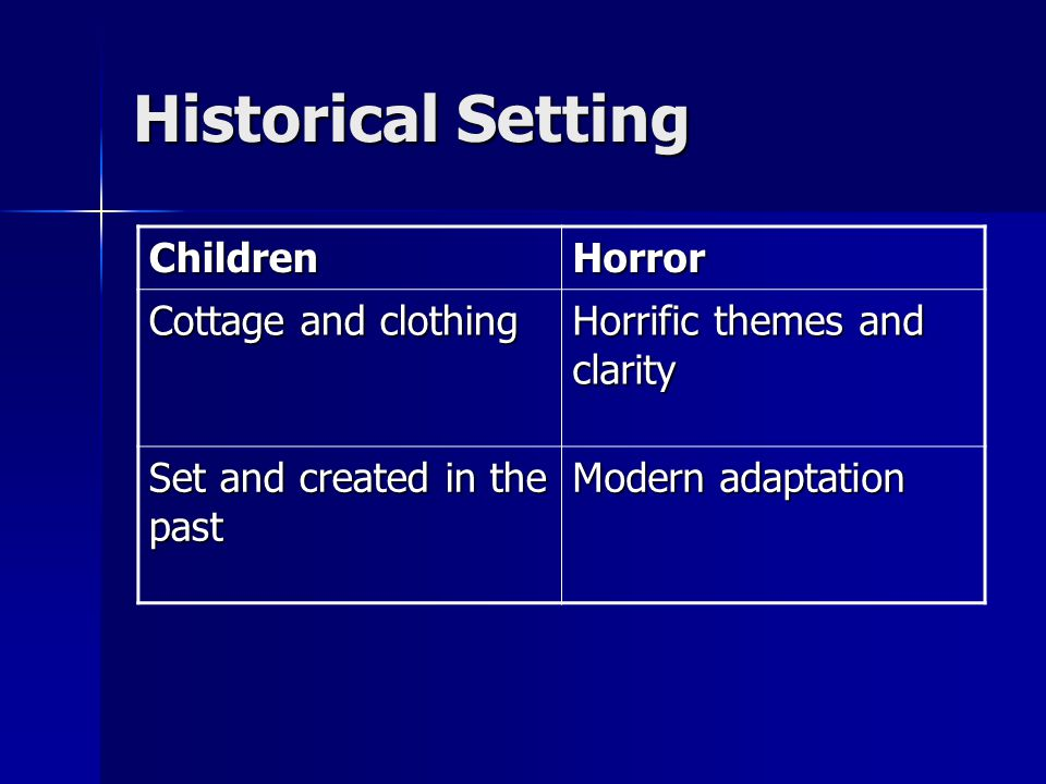 Historical Setting Children Horror Cottage and clothing