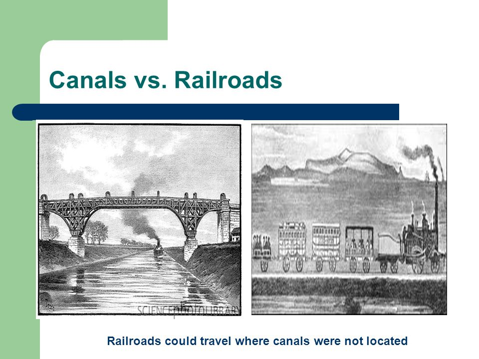 Railroads could travel where canals were not located