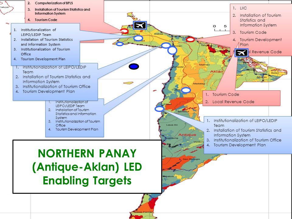 (Antique-Aklan) LED Enabling Targets