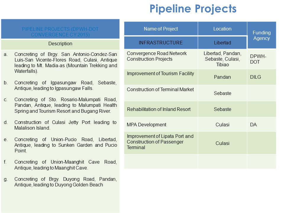Pipeline Projects PIPELINE PROJECTS (DPWH-DOT CONVERGENCE CY 2015)