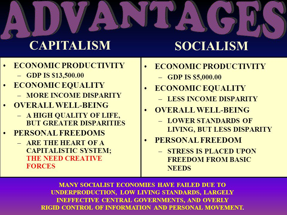 CAPITALISM SOCIALISM ECONOMIC PRODUCTIVITY ECONOMIC EQUALITY
