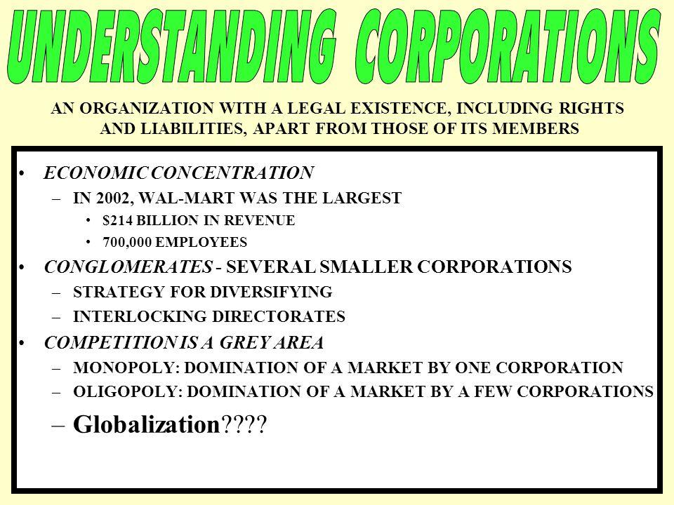 Globalization ECONOMIC CONCENTRATION