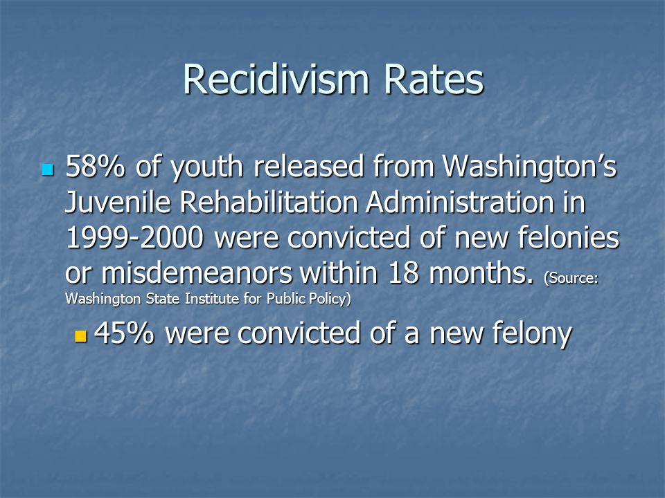 Recidivism Rates and Research