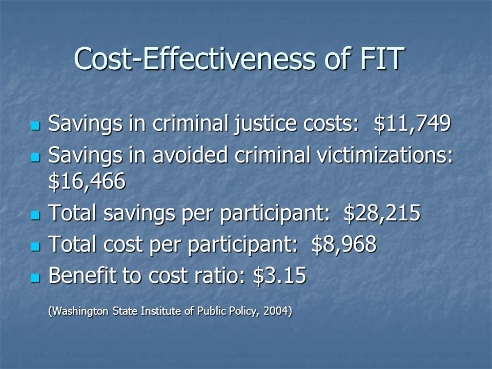 Cost-Effectiveness of FIT